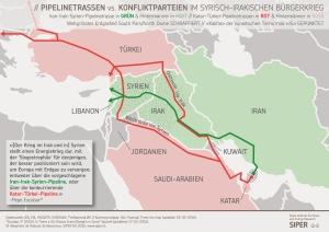 siper-grafik-pipelinetrassen-vs-konfliktparteien-im-syrisch-irakischen-buergerkrieg