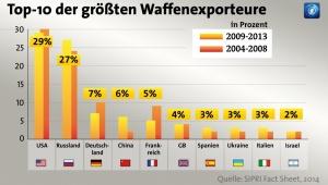 waffenexport102-_v-videowebl