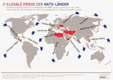 siper-grafik-illegale-kriege-der-nato-laender