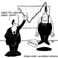 wirtschaftswachstum-kuendigung